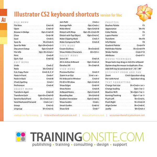 Illustrator CS2 keyboard shortcuts 600px