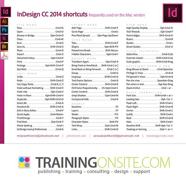 InDesign CC 2014 common keyboard shortcuts
