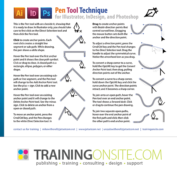 Mike's Pen Tool Technique for Photoshop, Illustrator, and InDesign